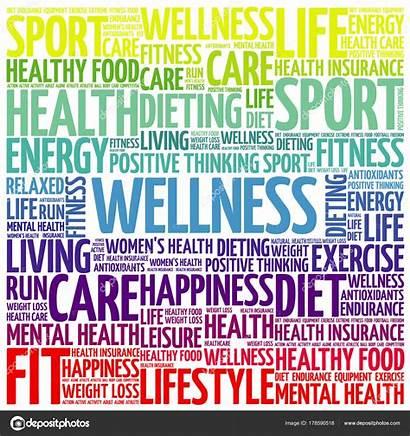 Word Wellness Cloud Collage Mind Spirit Soul