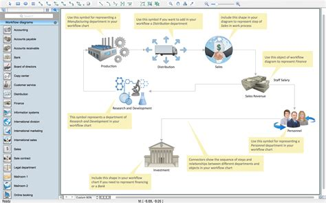 workflow diagram examples workflow software features
