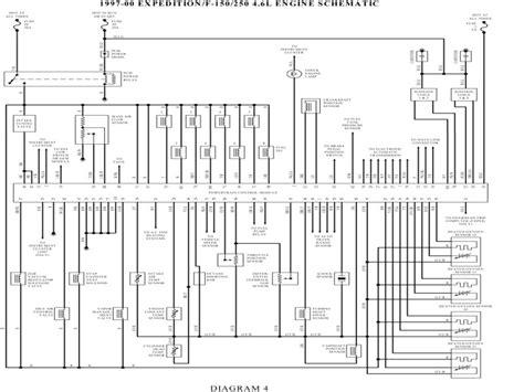 Ford Explorer Xlt Fuse Box Diagram Html