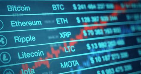 Whichever way you plan to buy your bitcoin, you must do your homework to ensure you understand. What are The 5 Best Crypto Exchanges for Altcoins? - Exchanges - Altcoin Buzz