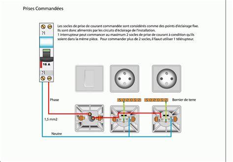 beautiful schema electrique salle de bain images awesome