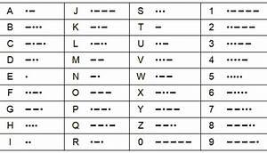 Morse Code  U2014 Ucl Bbc Micro Bit Tutorial