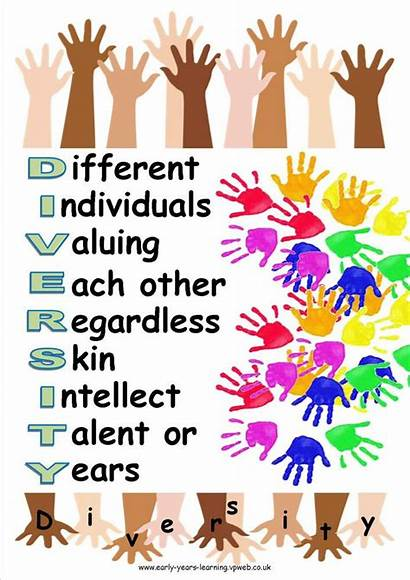 Diversity Cultural Activities Poster Posters Multicultural Equality