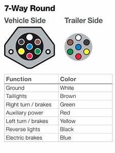 7 Way Tractor Trailer Wiring Diagram