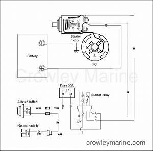 Johnson Outboard Starter Solenoid Wiring Diagram