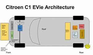 Citroen C1 Evie  U0026 39 Transplant U0026 39  Bms