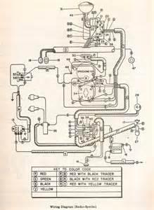 wiring diagram for 1949 harley panhead harley panhead