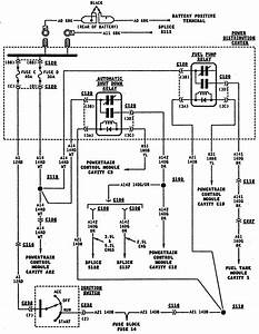 Magnificent Dodge Ram Wiring Diagram Contemporary