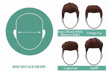 Round Face Hairstyles Haircuts Short Shape Faces