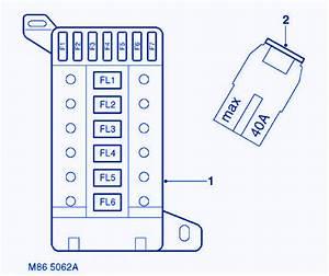 Land Rover Evoque 2012 Fuse Box  Block Circuit Breaker Diagram  U00bb Carfusebox