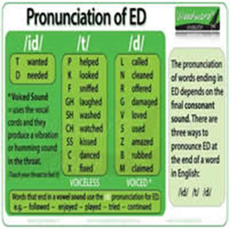 "Pronunciation Of ""ed"""