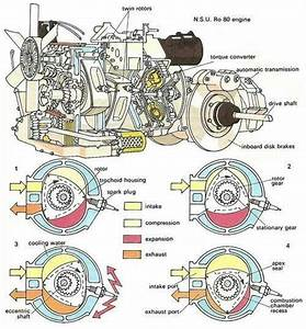 Wankel Engine Diagram