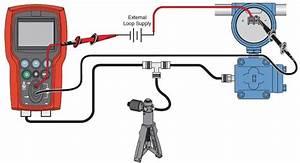 Fluke 721 Pressure Calibrator Manual  Best And Easy Guide