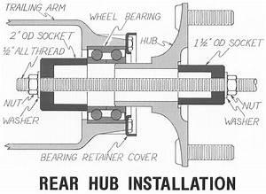 Drum Brake Assembly Diagram
