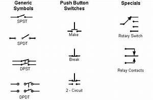 Wiring Diagram Switch Symbols