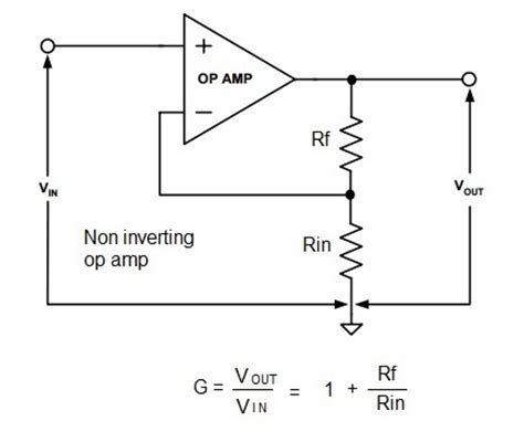 Amp Inverting Amplifier Non
