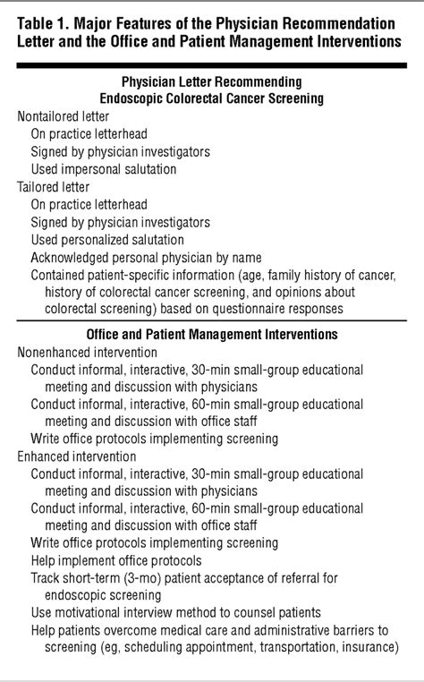 data scientist resume objective guidelines for colonoscopy