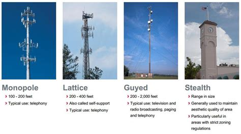 Why Invest In A Cell Tower REIT? | Seeking Alpha