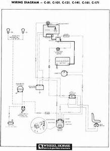 Motorcycle Wiring Diagram Pdf