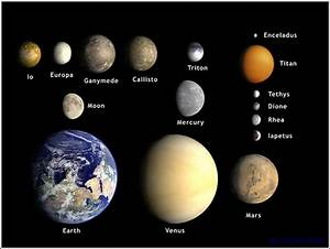 color of the solar system planets