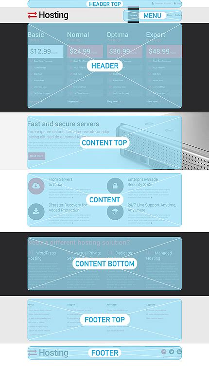 Drupal 7 Module With Template by Hosting Drupal Template No 51768 Drupal Templates