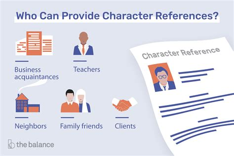 Character Reference Resume by What Is A Character Reference And Who Should You Ask