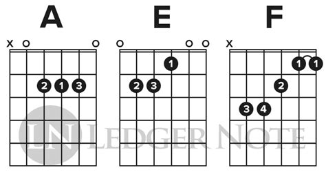 If I Lay Here Guitar Chords Choice Image