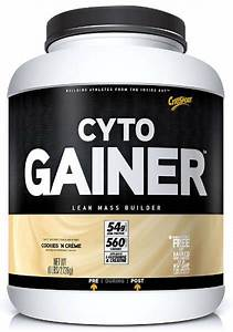 Cytogainer Review