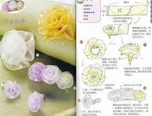 Comment Faire Secher Une Rose : comment faire une rose au ruban 3 les cr ations de salvina ~ Melissatoandfro.com Idées de Décoration