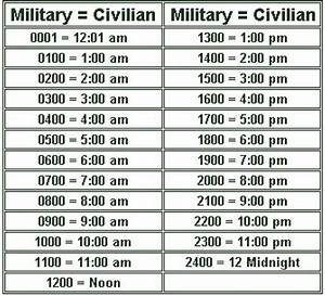 Conversion Chart For Military Time To Standard Time Quickly And Easily Read Or Convert Military Time With Our