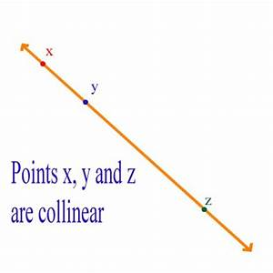 Image Gallery Math Collinear