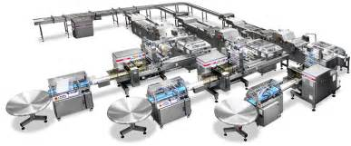 Flow Pack Machines and Equipment for Flexible Packaging ...