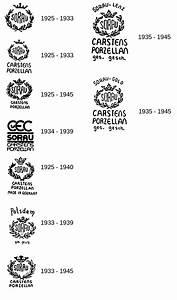 Japanische Vasen Stempel : historia sorau ary sygnatury porcelana info sorauer porzellanmarken sorau pinterest ~ Watch28wear.com Haus und Dekorationen