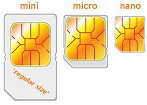 micro sim kortin koko