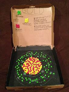 Gold Atom Science Project