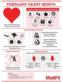 February Month Heart Health Infographics