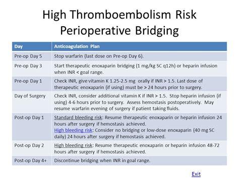 resume vitamins after surgery anticoagulation bridging decision support ppt