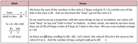 Fais Math Blog