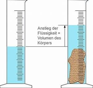 Volumen Mit Dichte Berechnen : bestimmung von dichte und volumen physik schule ~ Themetempest.com Abrechnung