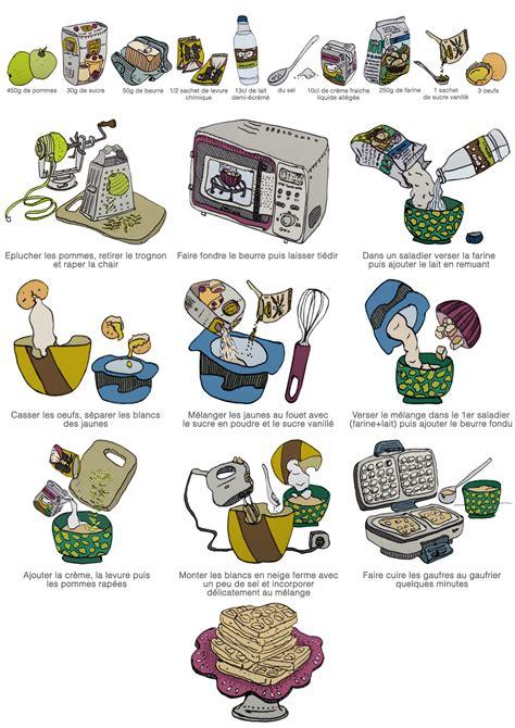 jeu pour cuisiner 750grammes recettes de cuisine android software fr le