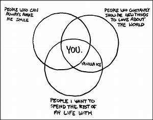 Xkcd  Baring My Heart