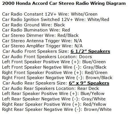 Honda Accord Radio Wiring Harness Diagram
