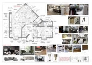 Small Kitchen Design Apartments Picture