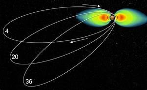 A single beep in the darkness: NASA Juno probe to begin ...
