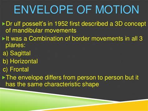 s envelope of movement posselt s envelope