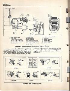Eisemann Am Magneto Instuctions Parts Manual