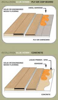 different ways to install hardwood flooring stonewood flooring