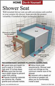 Diagram Of A Shower Bench Detail