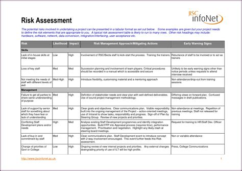 job risk assessment examples  examples