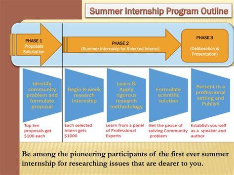 PPT - Summer Internship Program Outline PowerPoint ...